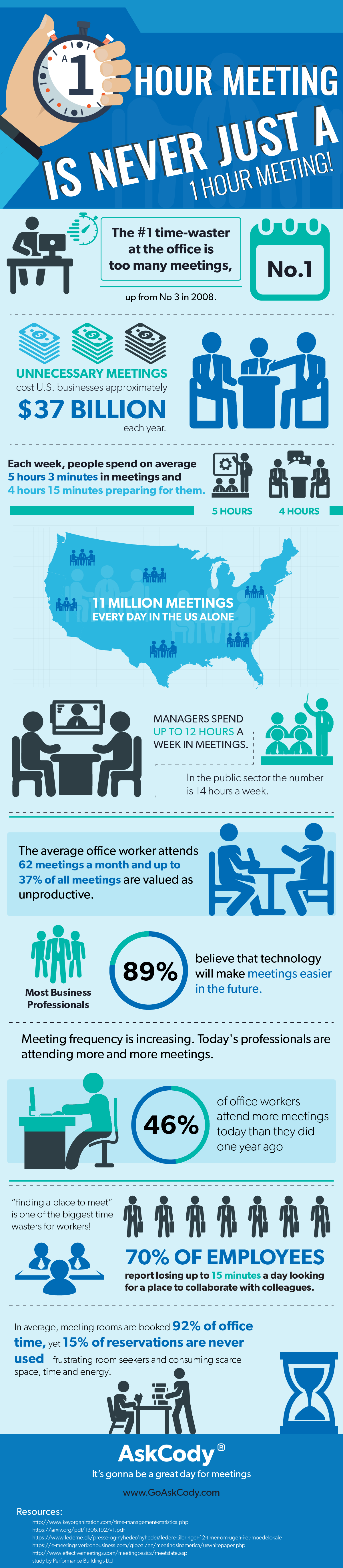 infographic-for-meeting-cost-statistics.png