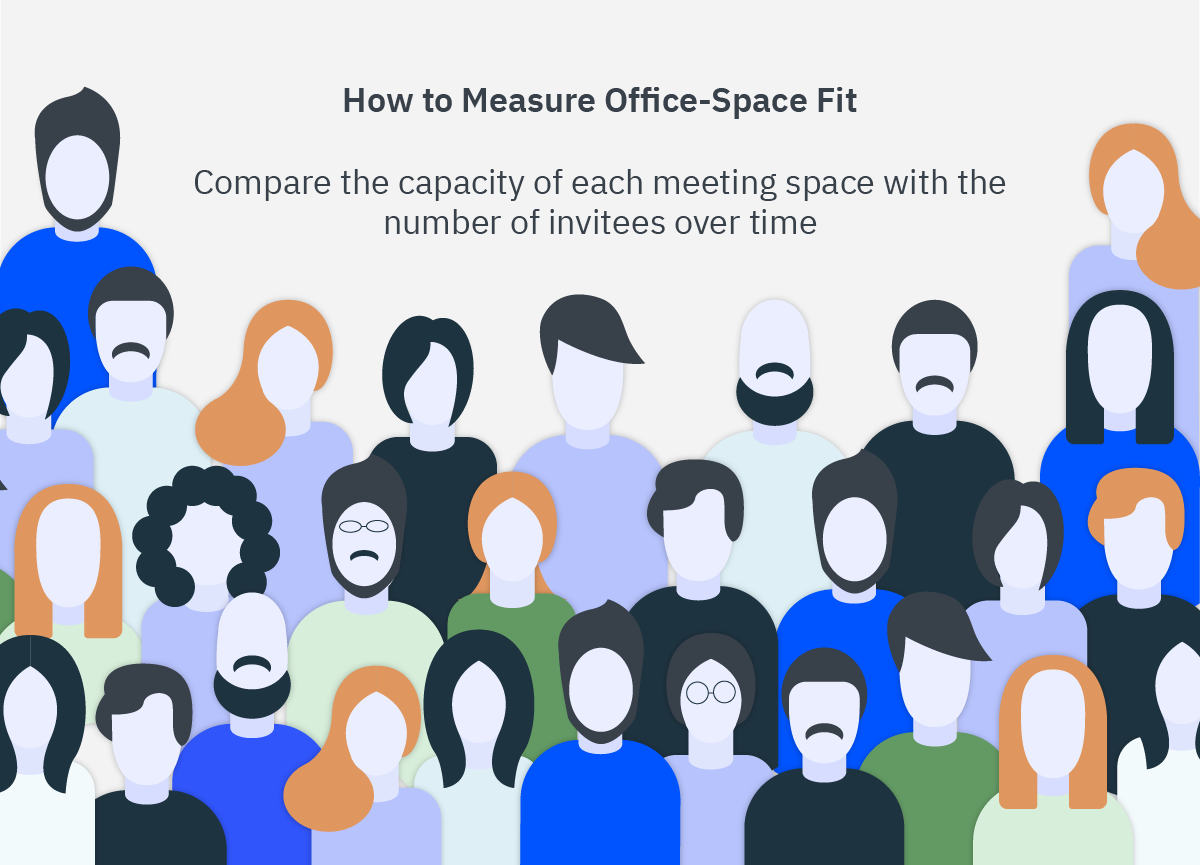 How to Measure Office Space Fit