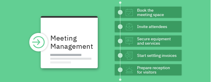 What Exactly is Meeting Management Software and What Makes it a Strategic Investment?
