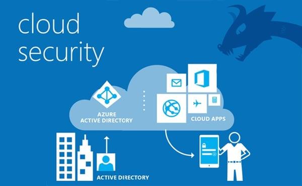 Microsoft-Azure-cloud-security-diagram