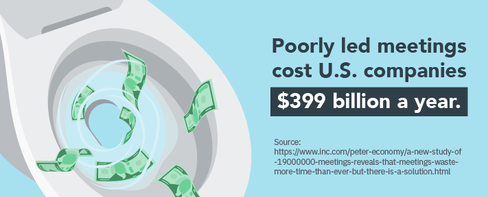 A recent report found that meetings cost U.S. companies a staggering $399 billion in 2019.