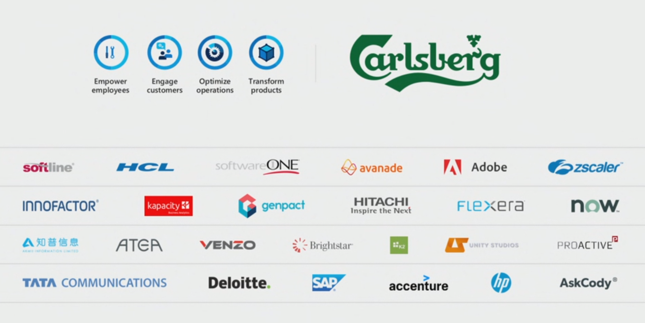 carlsberg-shouts-out-askcody-at-microsoft-inspire