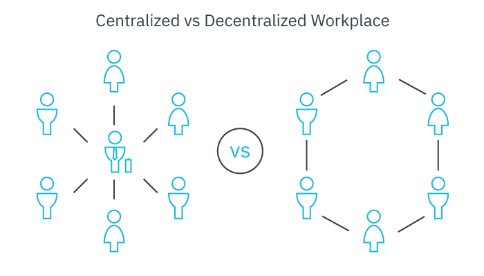 cetralized-vs-discetralized-workplace5